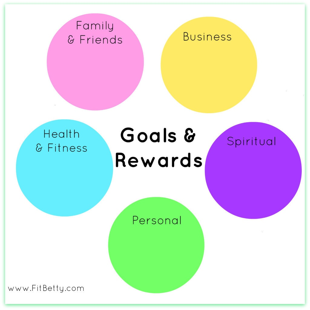 Life Goals Sheet