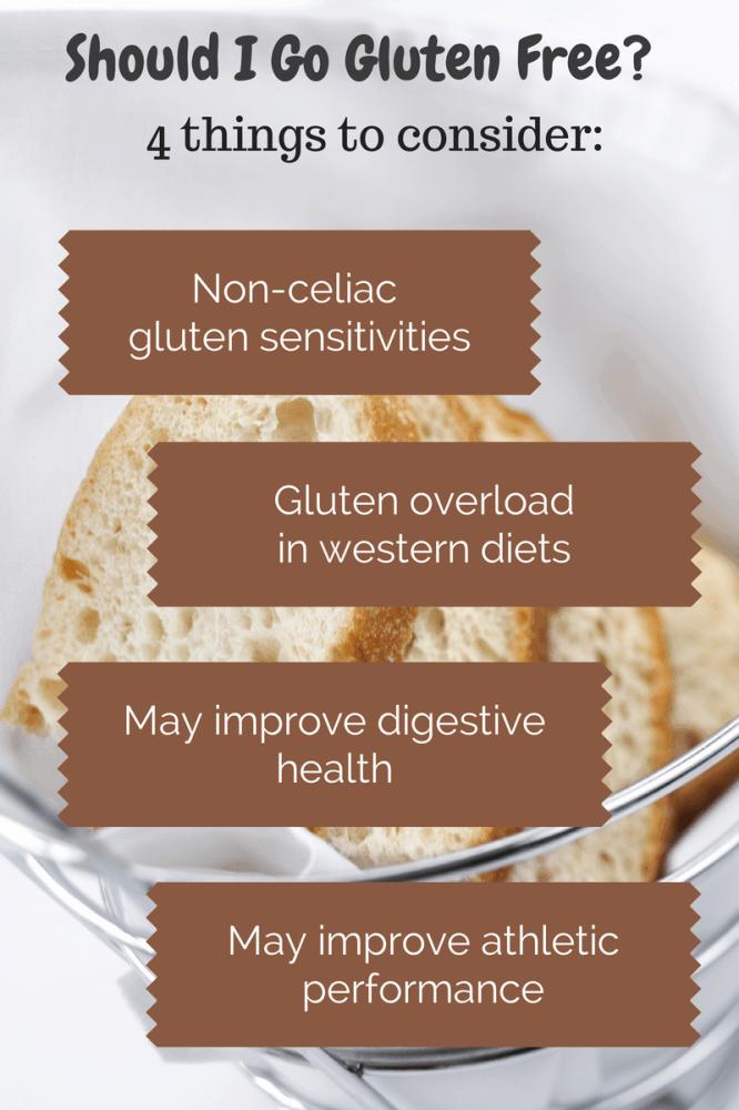 Should You Go Gluten Free? - @Fit_Betty #glutenfree #nutrition