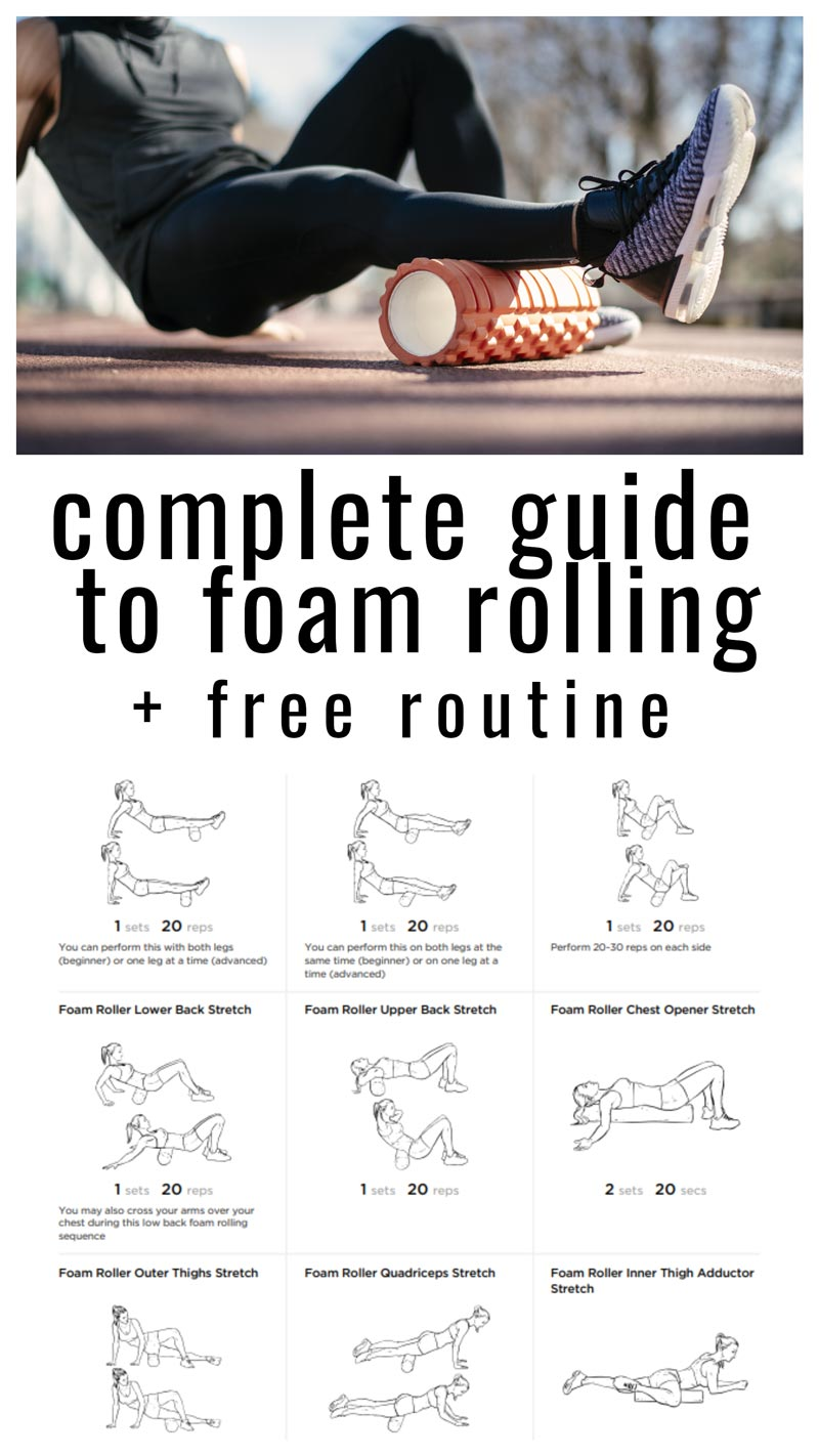 image collage of man foam rolling and a diagram of foam rolling exercises